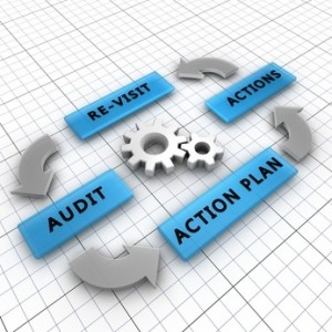 Corporate Compliance Plan: Can It Help Your Practice in the Area of No-Fault and No-Fault Collections